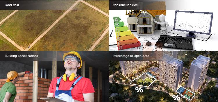 factors affecting market value of property