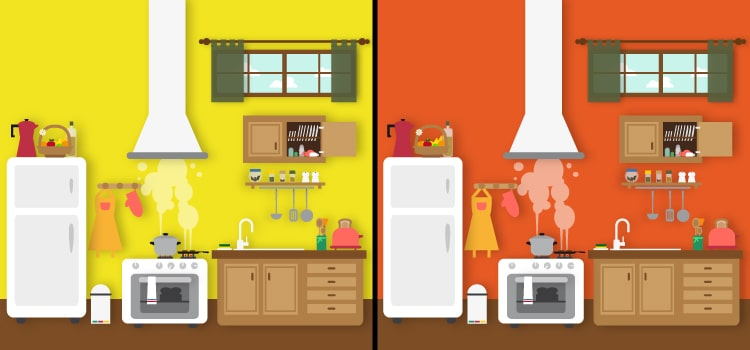 Kitchen Wall Colors